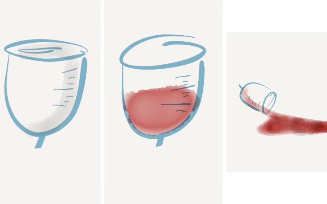 La copa menstrual